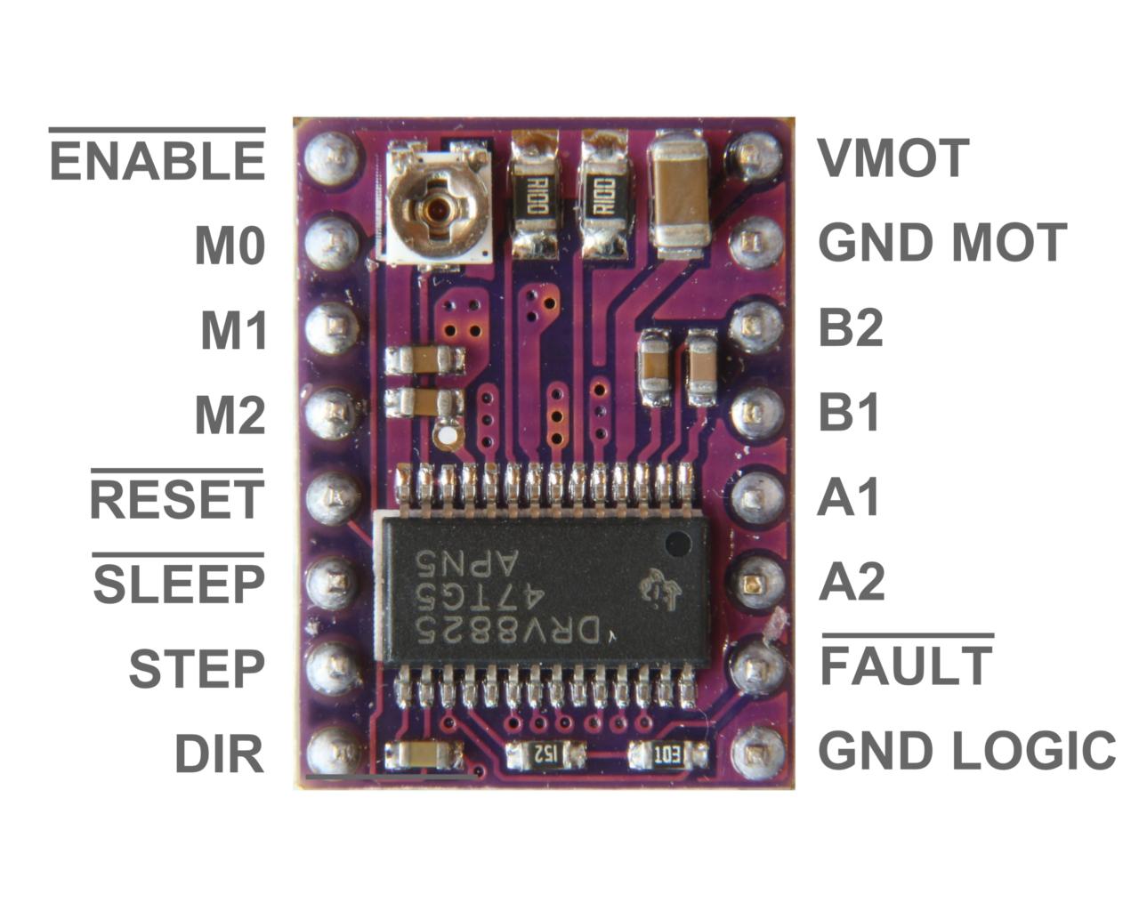 drv8825-pinout